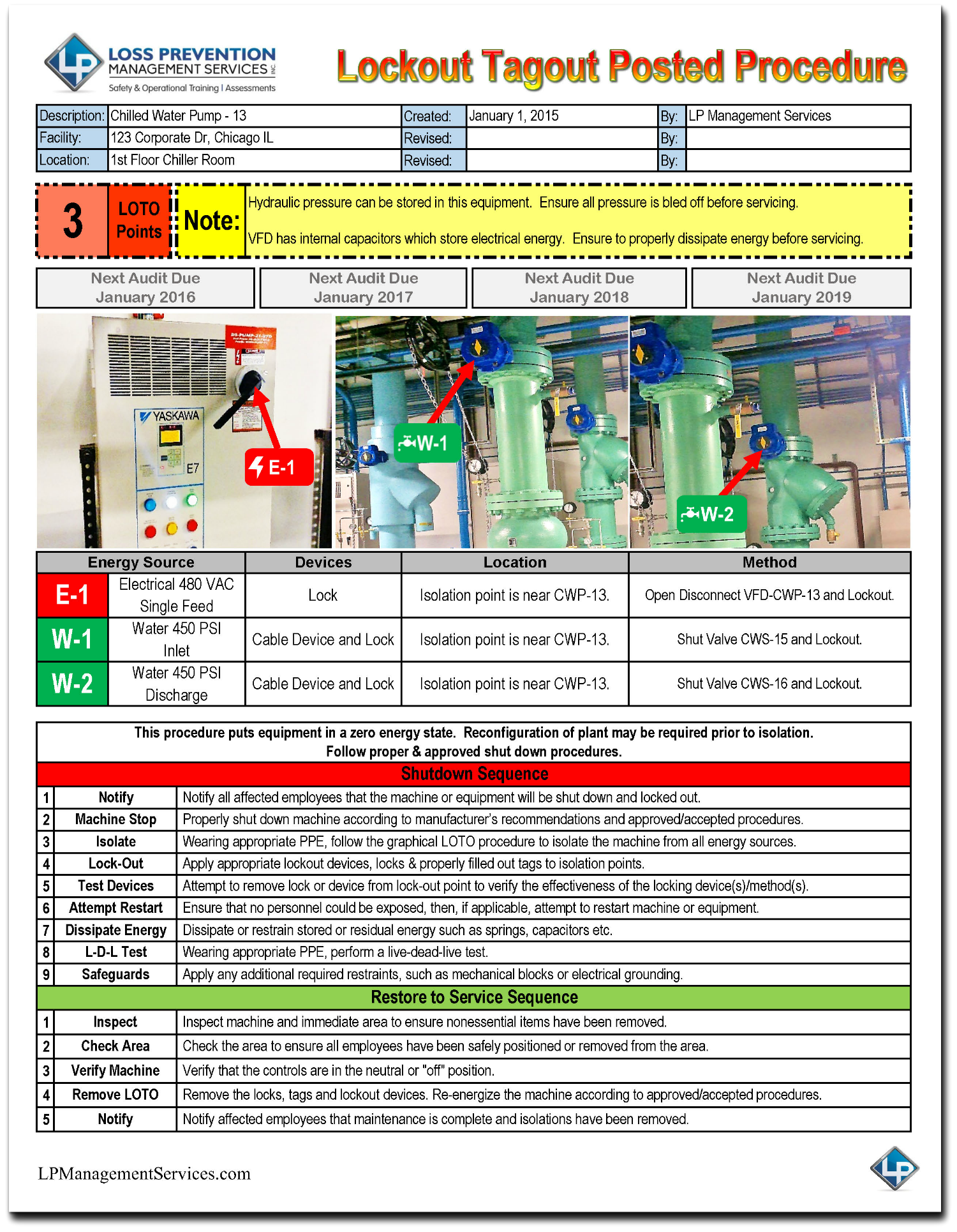 Lock Out Tag Out Procedures Template